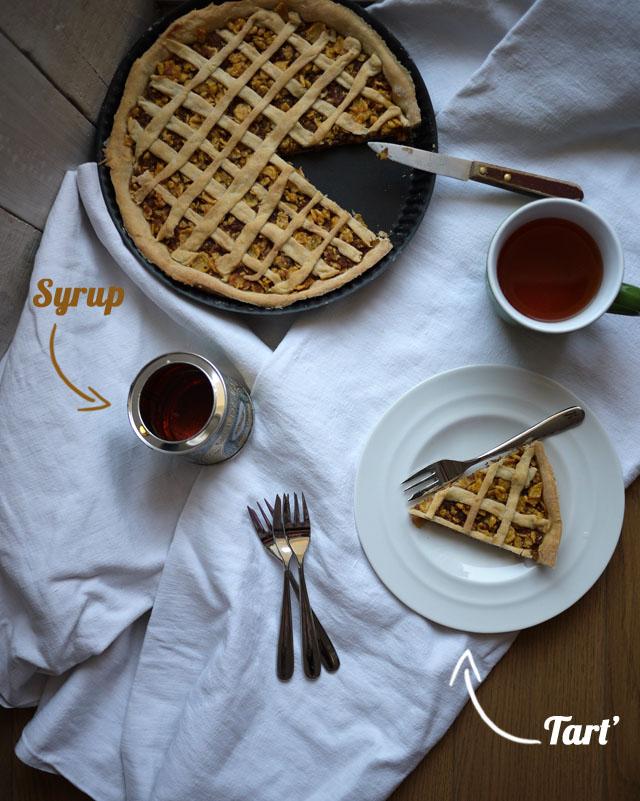 syrup tart (6)