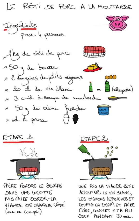 http://www.blogdechataigne.fr/?p=70&preview=true